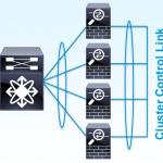 Cisco ASA 9.0 Clustering: Technical Highlights