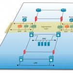 Network Visibility for Flexible Security Architectures