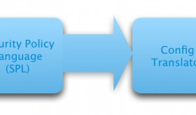 OneControl uses a common policy definition language to define security policies