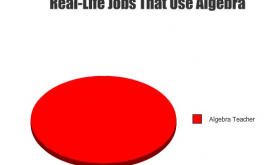 real-life-jobs-algebra