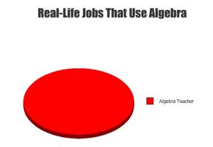 real-life-jobs-algebra