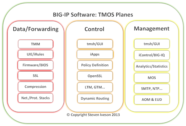 TMOS Planes2