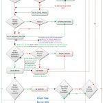 iRule Event Order HTTP v9