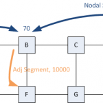 Introduction to Segment Routing