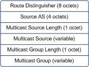 c-multicast