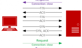 HTTP/1.0 Non-Persistent Connections