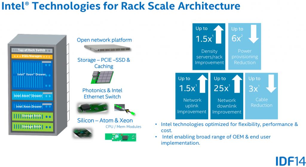 intel-rack-scale-architecture-1