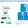 intel-rack-scale-architecture-1