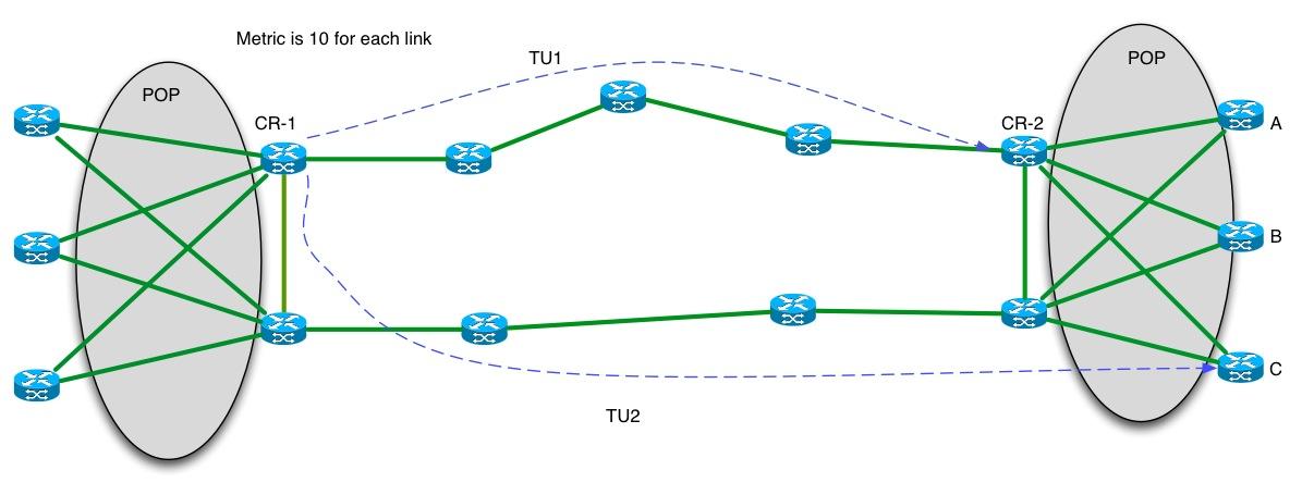 MPLS-TE-Fig.11