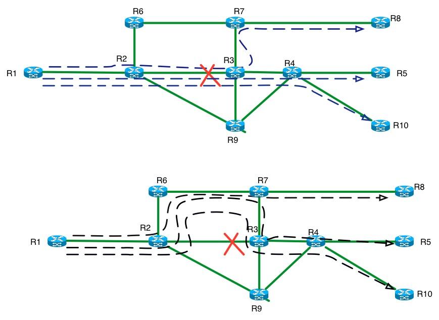 MPLS-TE-Fig.17