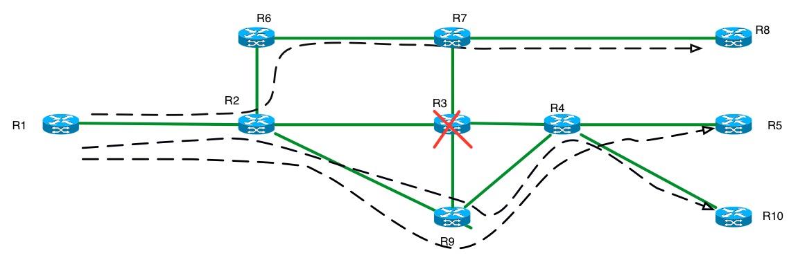 MPLS-TE-Fig.18
