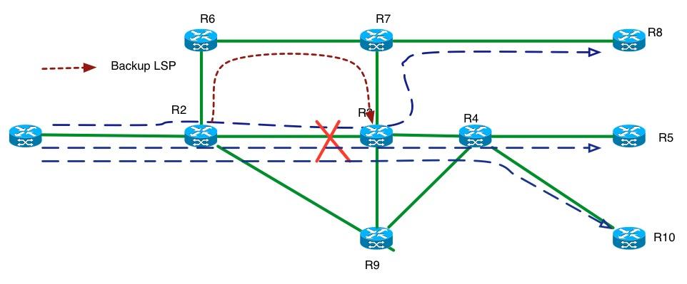 MPLS-TE-Fig.19
