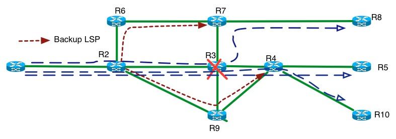 MPLS-TE-Fig.20