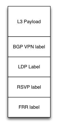 MPLS-TE-Fig.21