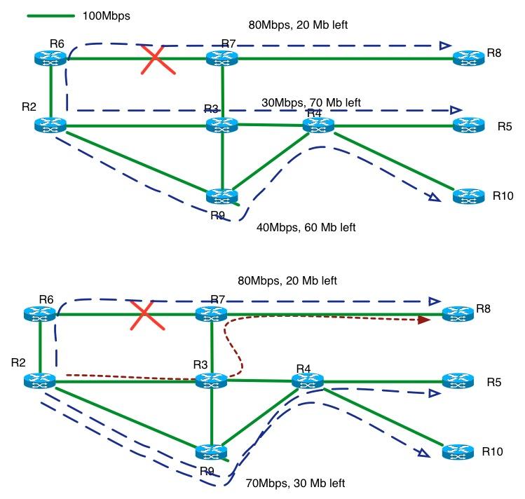 MPLS-TE-Fig.22