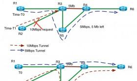 MPLS-TE-Fig.23