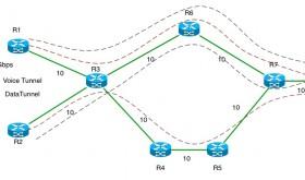 MPLS-TE-Fig.6