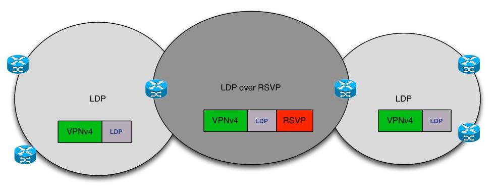 MPLS-TE-Fig.7