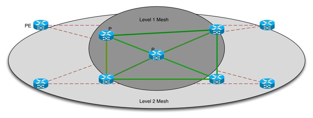 MPLS-TE-Fig.8