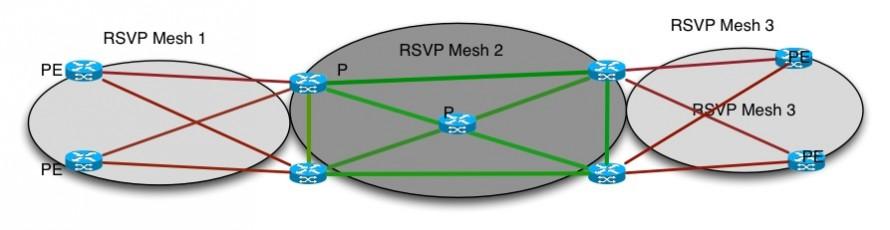 MPLS-TE-Fig.9