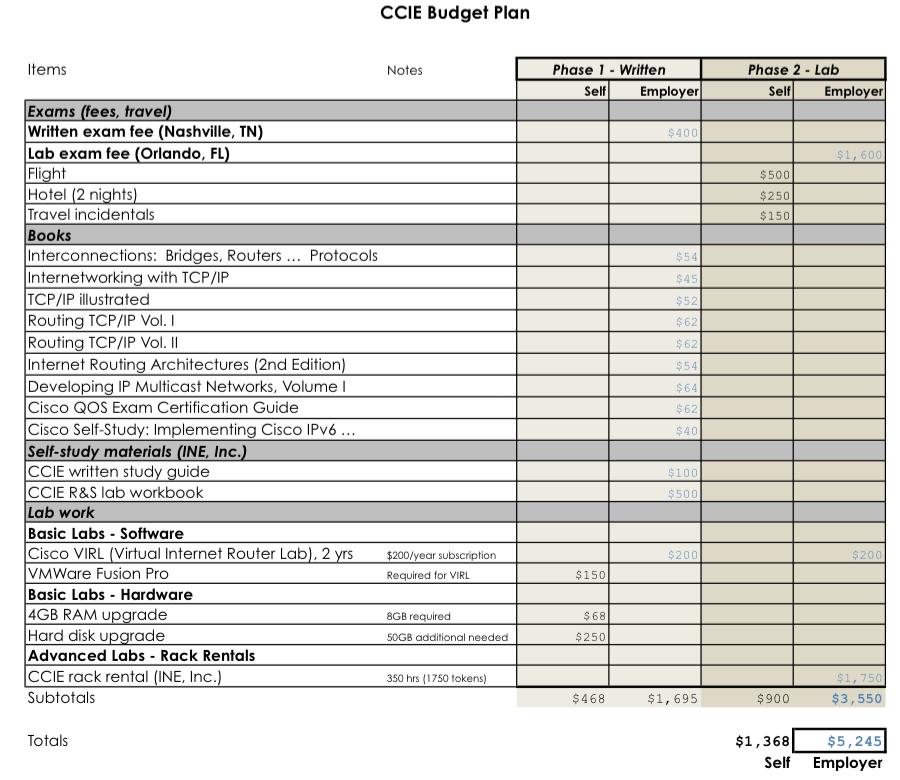 budget hotel proposal 2018 budget proposal sri lanka vehicle tax in sri lanka 2018 budget budget 2018 summary budget 2018 sri lanka highlights tax calculator budget 2018.