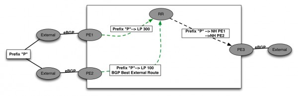 BGP RR Fig.12