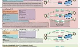 Cisco_NAT_Cheat_Sheet