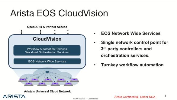 Arista cloudvision 2