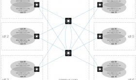 mlove_routedaccess_topology