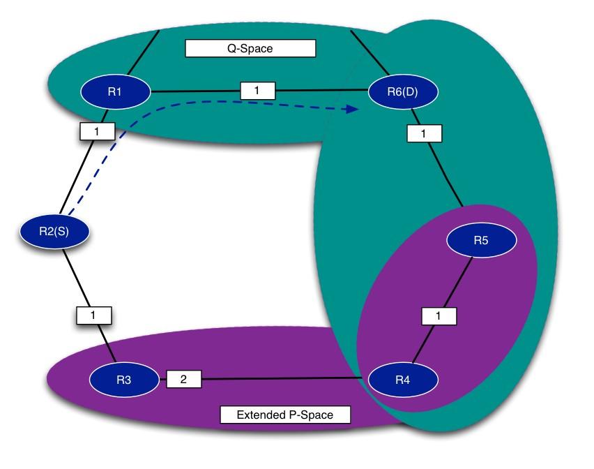 TI-LFA Fig.2