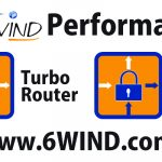 6WIND Offering Accelerated L3 Virtual Appliances