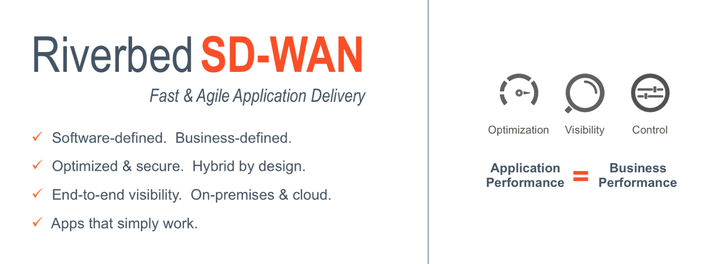Riverbed SD-WAN