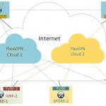 FlexVPN configuration