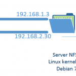 Multipathing With NFS4.1 And KVM