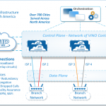 TELoIP Offers SD-WAN For Resellers & MSPs