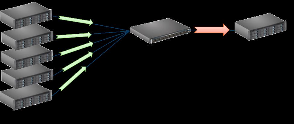 Figure 1. Basic Application Test Setup