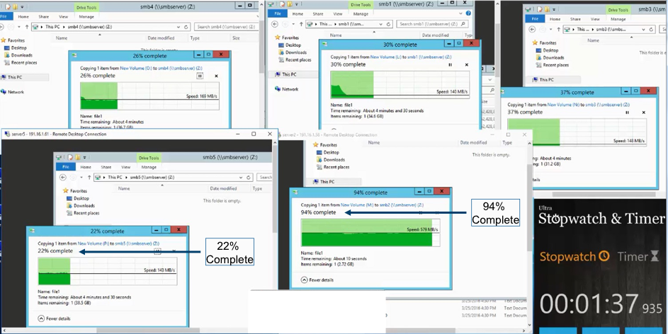 Figure 3. Screen Shot of File Transfers in Progress