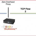 Badu Networks WarpGateway Improves Internet for Wifi