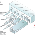 Ethernet Roadmap 2016 – Ethernet Alliance