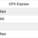 Citrix Courts Developers With Free Load Balancer