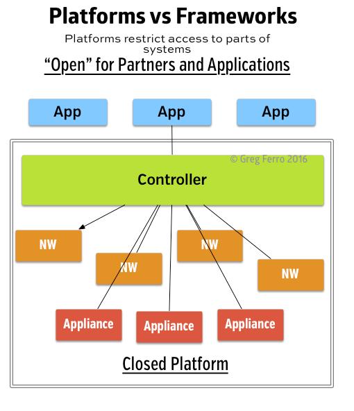 arista-telemetry-3-closed-open-platforms