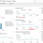 ExtraHop Adds Continuous Packet Capture To Network Analytics Product