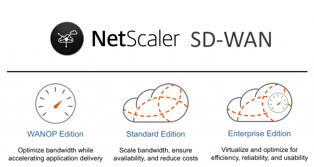 Include Citrix NetScaler SD-WAN In Your Bakeoffs?