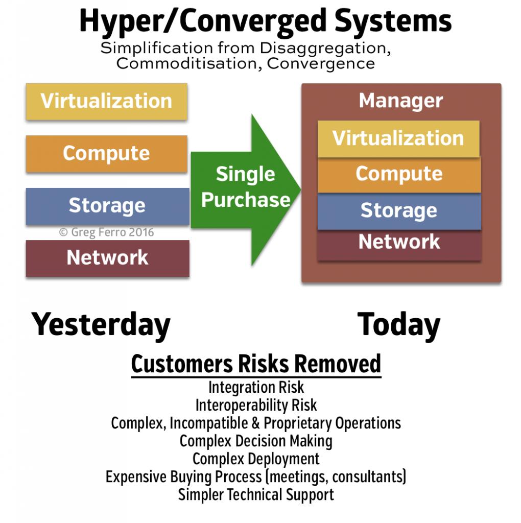 converged-solves-risks (03-11-2016, 14-38-04)