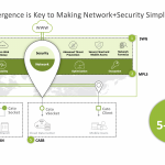 Cato Networks Launches SD-WAN Offering With Cloud Backbone & Security Services