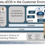Arista Announces Containerized OS That Can Run On Whitebox Switches