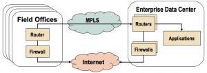 Local Internet