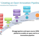 The ONF Taps Open Source To Spur Innovation In Service Provider Networking
