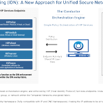 Tempered Networks Uses Device Identity Fabric For Secure Connectivity