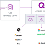 Cumulus Networks Launches NetQ Telemetry Application To Monitor Network State